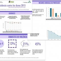 Imatge Nota violència 2015