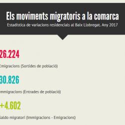 Imatge nota estadística variacions residencials 2017