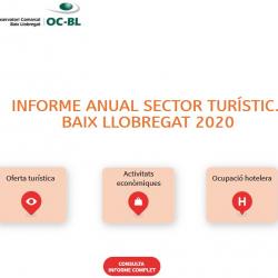 Imatge Informe anual turisme