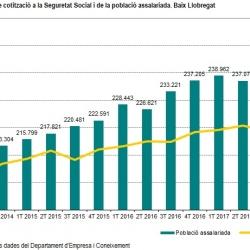 Imatge informe trimestral Baix Llobregat 3T 2017