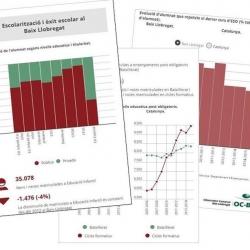 Imatge nota escolarització 2015-2016