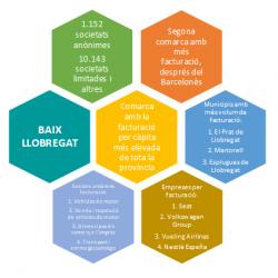 Imatge nota de conjuntura laboral setembre 2020