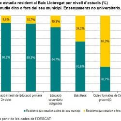 Imatge mobilitat educativa 2016
