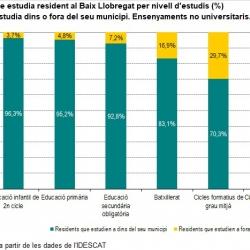 Imatge nota mobilitat educativa 2017