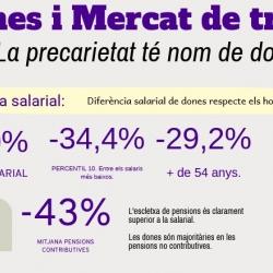 Imatge informe dones i mercat de treball 2019