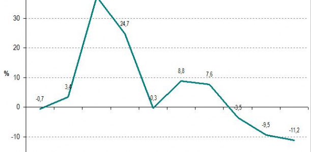 Informe socioeconòmic anual - 2013
