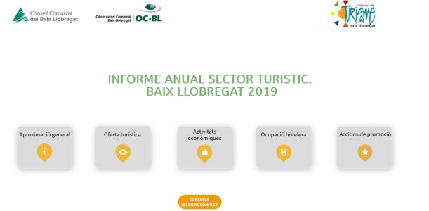 Imatge informe anual turisme 2019