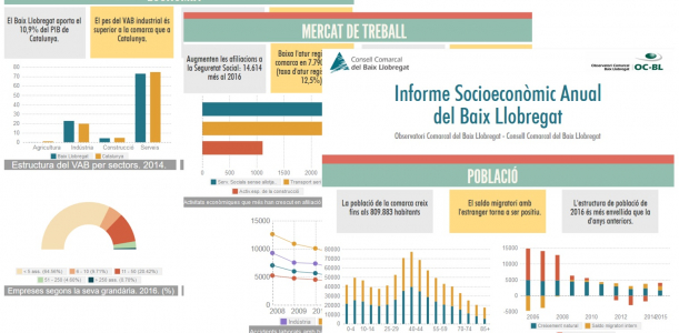 Imatge informe socioeconòmic anual 2016