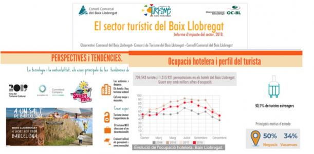 Imatge informe anual turisme 2018