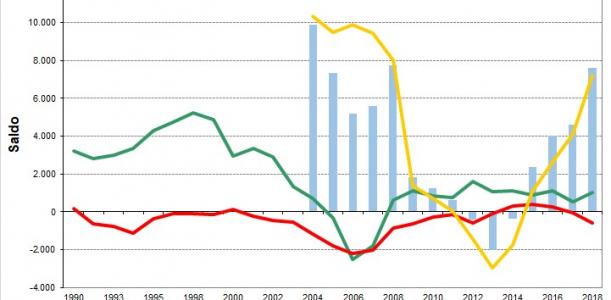 Imatge nota estadística de variacions residencials
