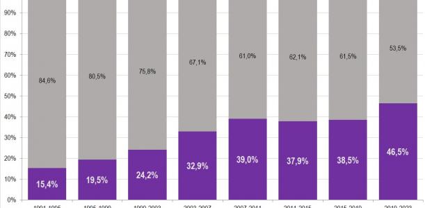 Imatge informe participació política (2) 2019