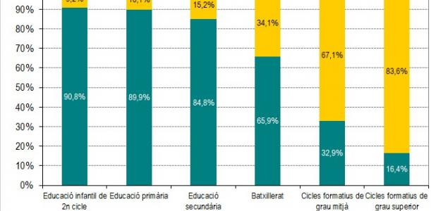 Imatge nota mobilitat educativa 2018