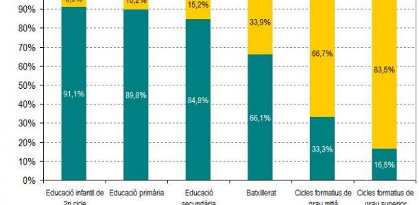 Imatge nota mobilitat estudis 2015