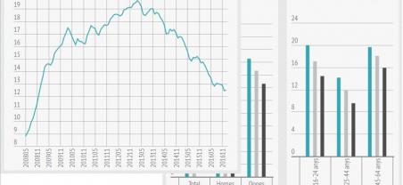 Imatge informe mensual d'atur registrat