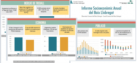Imatge Informe socioeconòmic anual