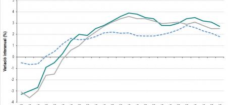 Imatge nota PIB