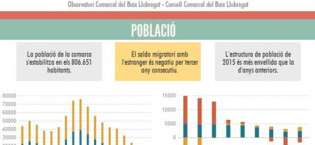 Imatge infografia informe socioeconomic anual