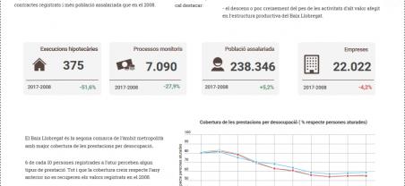 Imatge infografia seguiment de la crisi