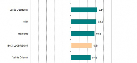 Imatge nota població total 2017