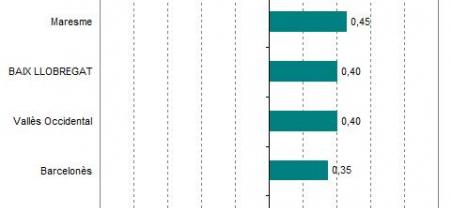 Imatge nota població total 2016