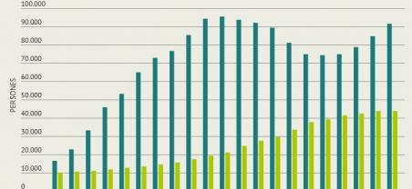 Imatge dades població estrangera 2020