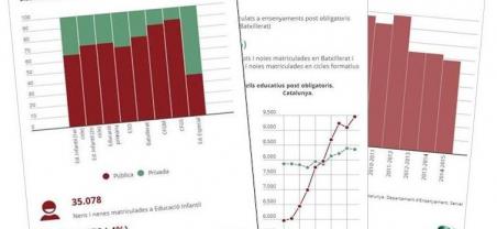 Imatge escolarització 2015-2016
